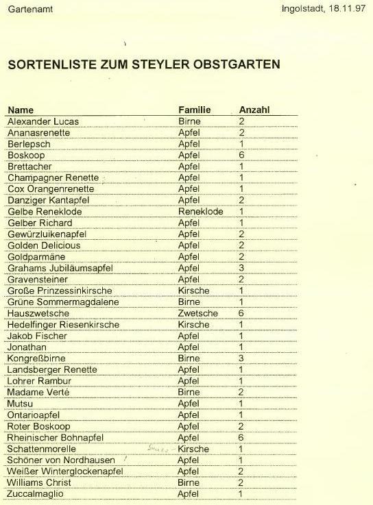 steyler liste